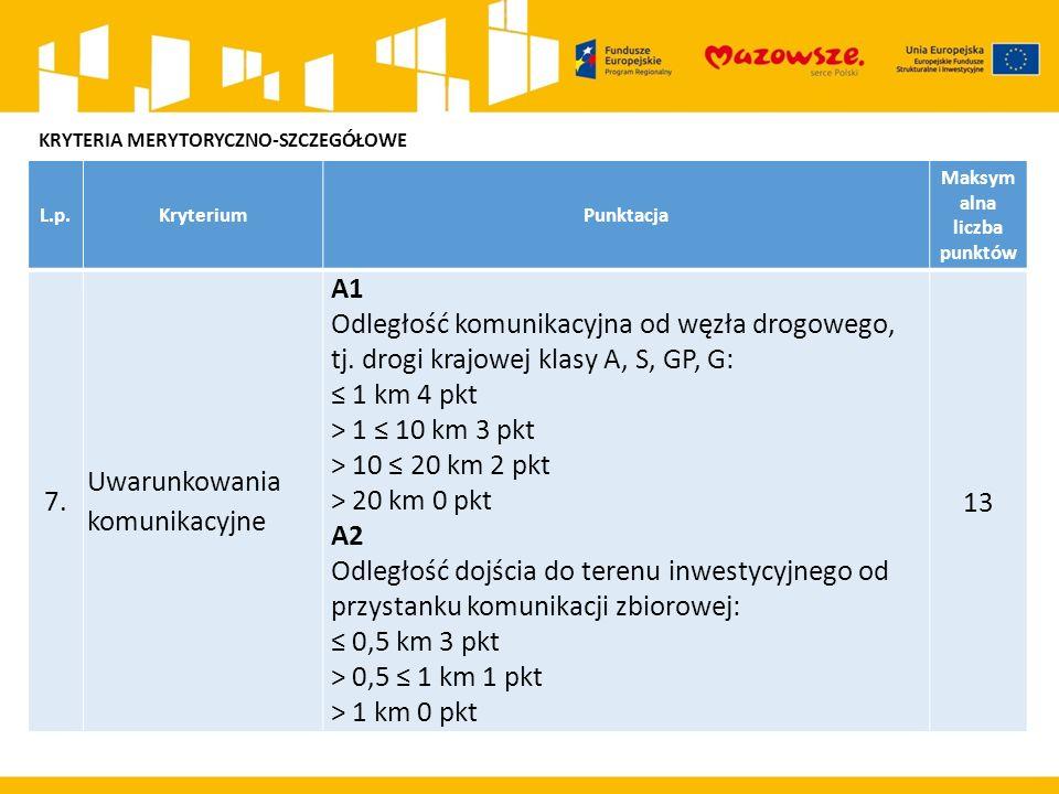 L.p.KryteriumPunktacja Maksym alna liczba punktów 7. Uwarunkowania komunikacyjne A1 Odległość komunikacyjna od węzła drogowego, tj. drogi krajowej kla