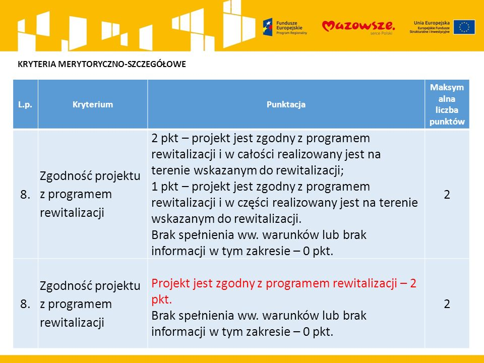 L.p.KryteriumPunktacja Maksym alna liczba punktów 8. Zgodność projektu z programem rewitalizacji 2 pkt – projekt jest zgodny z programem rewitalizacji