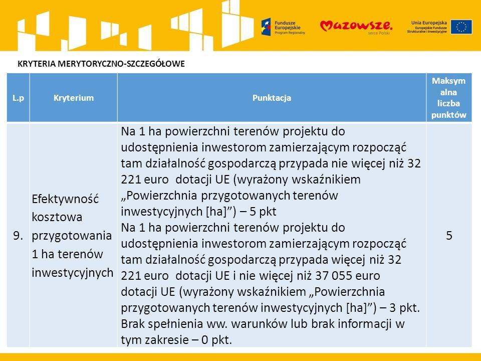 L.pKryteriumPunktacja Maksym alna liczba punktów 9. Efektywność kosztowa przygotowania 1 ha terenów inwestycyjnych Na 1 ha powierzchni terenów projekt