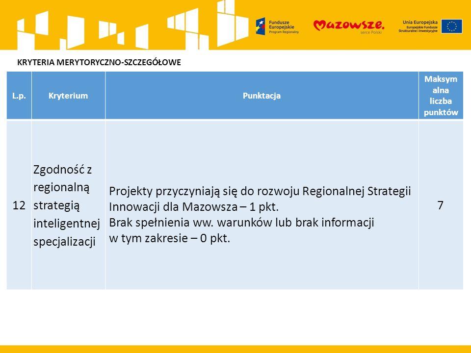 L.p.KryteriumPunktacja Maksym alna liczba punktów 12 Zgodność z regionalną strategią inteligentnej specjalizacji Projekty przyczyniają się do rozwoju