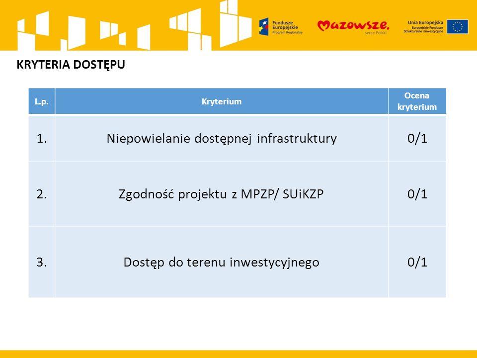 L.p.Kryterium Ocena kryterium 1.Niepowielanie dostępnej infrastruktury 0/1 2.Zgodność projektu z MPZP/ SUiKZP 0/1 3.Dostęp do terenu inwestycyjnego 0/