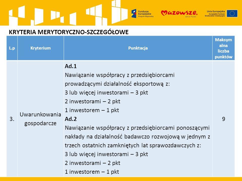 L.p.KryteriumPunktacja Maksymal na liczba punktów Ad.3 Nawiązanie współpracy z przedsiębiorcami prowadzącymi działalność w ramach obszarów inteligentnej specjalizacji regionu wskazanych w załączniku nr 1 do Regionalnej Strategii Innowacji dla Mazowsza do 2020 roku z: 3 lub więcej inwestorami – 3 pkt 2 inwestorami – 2 pkt 1 inwestorem – 1 pkt Uwaga: Dopuszcza się zaklasyfikowanie tego samego inwestora w ramach poszczególnych podkryteriów.