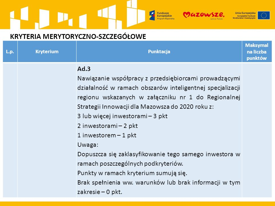 L.p.KryteriumPunktacja Maksymal na liczba punktów Ad.3 Nawiązanie współpracy z przedsiębiorcami prowadzącymi działalność w ramach obszarów inteligentn