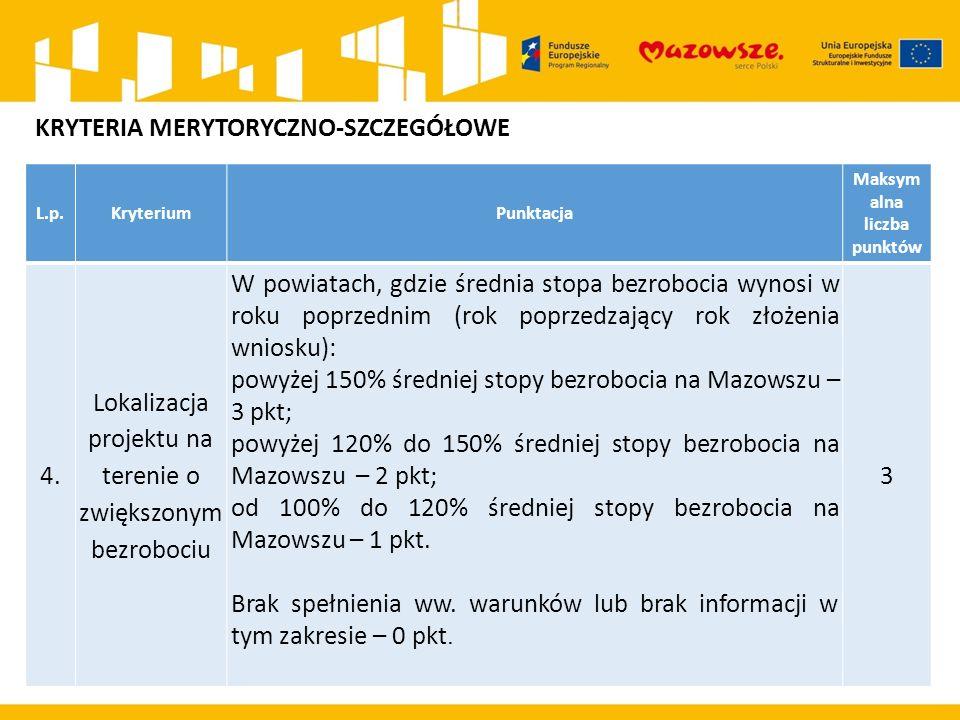 L.p.KryteriumPunktacja Maksym alna liczba punktów 4. Lokalizacja projektu na terenie o zwiększonym bezrobociu W powiatach, gdzie średnia stopa bezrobo