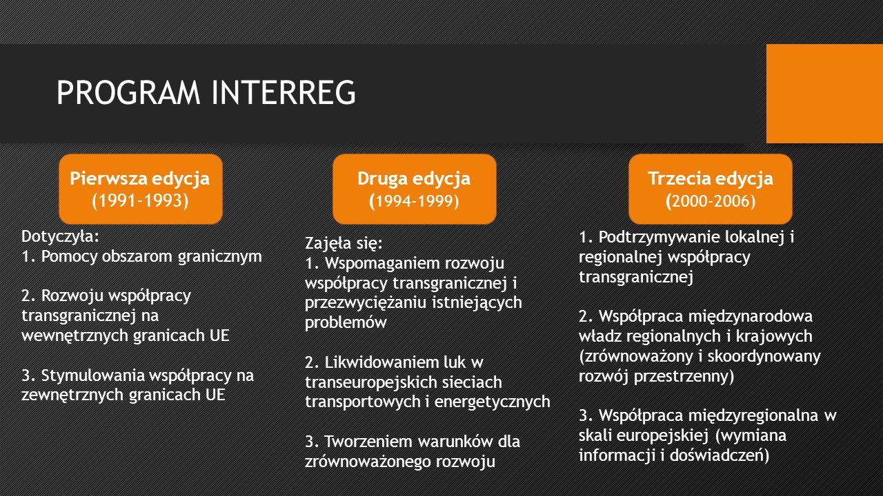 PROGRAM INTERREG Dotyczyła: 1. Pomocy obszarom granicznym 2.