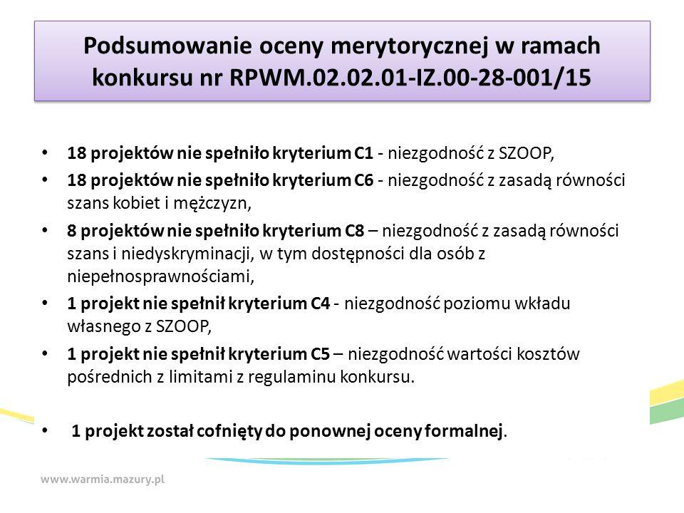 Zatrudnianie nauczycieli w projektach współfinansowanych z UE Olsztyn, 22 czerwca 2016 r.