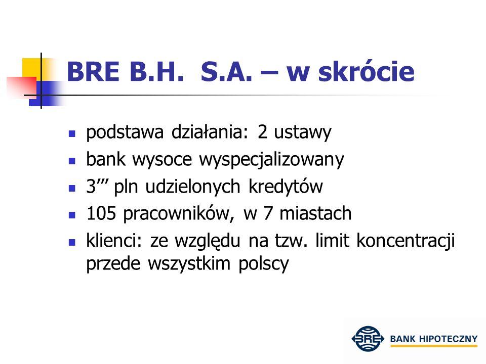 BRE B.H. S.A.