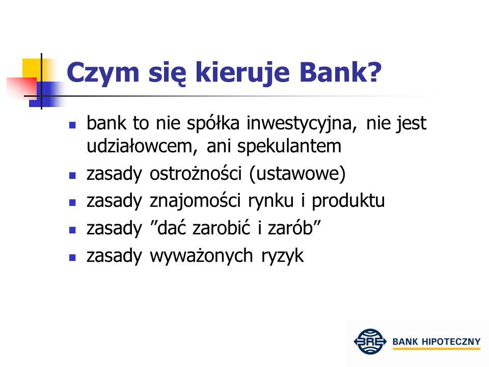 Czym się kieruje Bank.