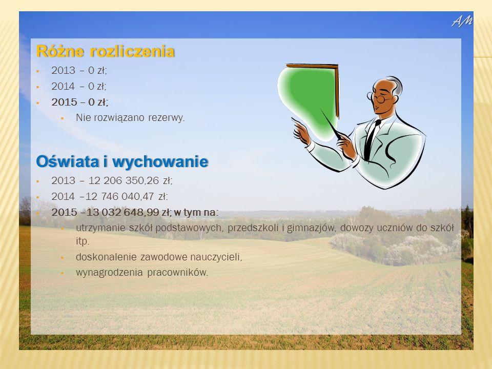 Różne rozliczeniaRóżne rozliczenia  2013 – 0 zł;  2014 – 0 zł;  2015 – 0 zł;  Nie rozwiązano rezerwy.