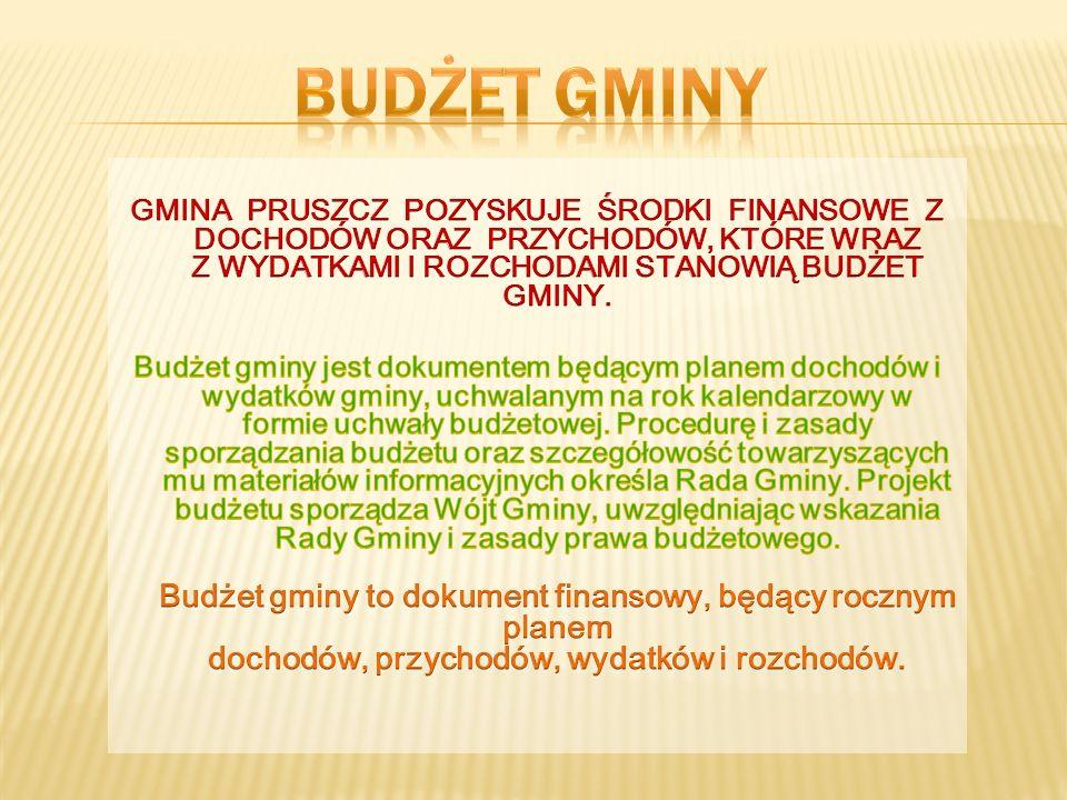 201320142015 Liczba mieszkańców: http://stat.gov.pl/files/gfx/portalinformacyjny/pl/defaultaktualnosci/5468/7/12/1/powierzchnia_i_ludnosc.pdfhttp://stat.gov.pl/files/gfx/portalinformacyjny/pl/defaultaktualnosci/5468/7/12/1/powierzchnia_i_ludnosc.pdf