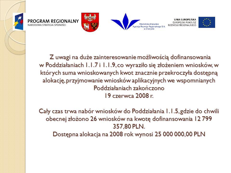 Z uwagi na duże zainteresowanie możliwością dofinansowania w Poddziałaniach 1.1.7 i 1.1.9, co wyraziło się złożeniem wniosków, w których suma wnioskowanych kwot znacznie przekroczyła dostępną alokację, przyjmowanie wniosków aplikacyjnych we wspomnianych Poddziałaniach zakończono 19 czerwca 2008 r.