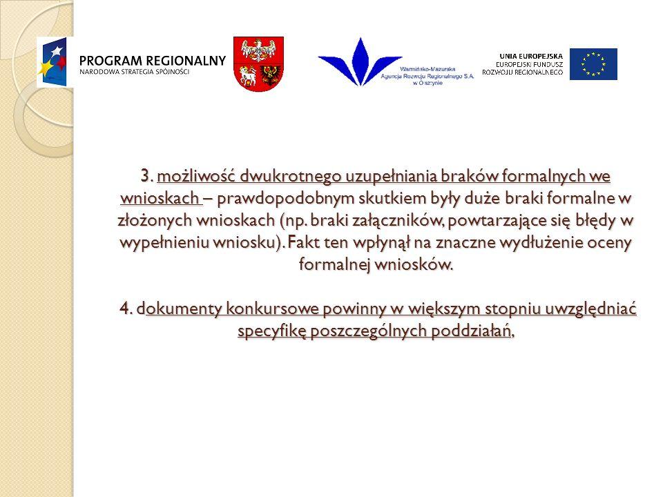 3. możliwość dwukrotnego uzupełniania braków formalnych we wnioskach – prawdopodobnym skutkiem były duże braki formalne w złożonych wnioskach (np. bra