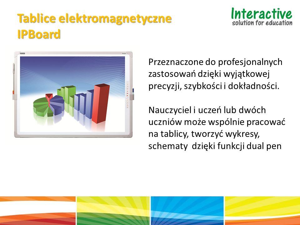 Tablice elektromagnetyczne IPBoard Przeznaczone do profesjonalnych zastosowań dzięki wyjątkowej precyzji, szybkości i dokładności.
