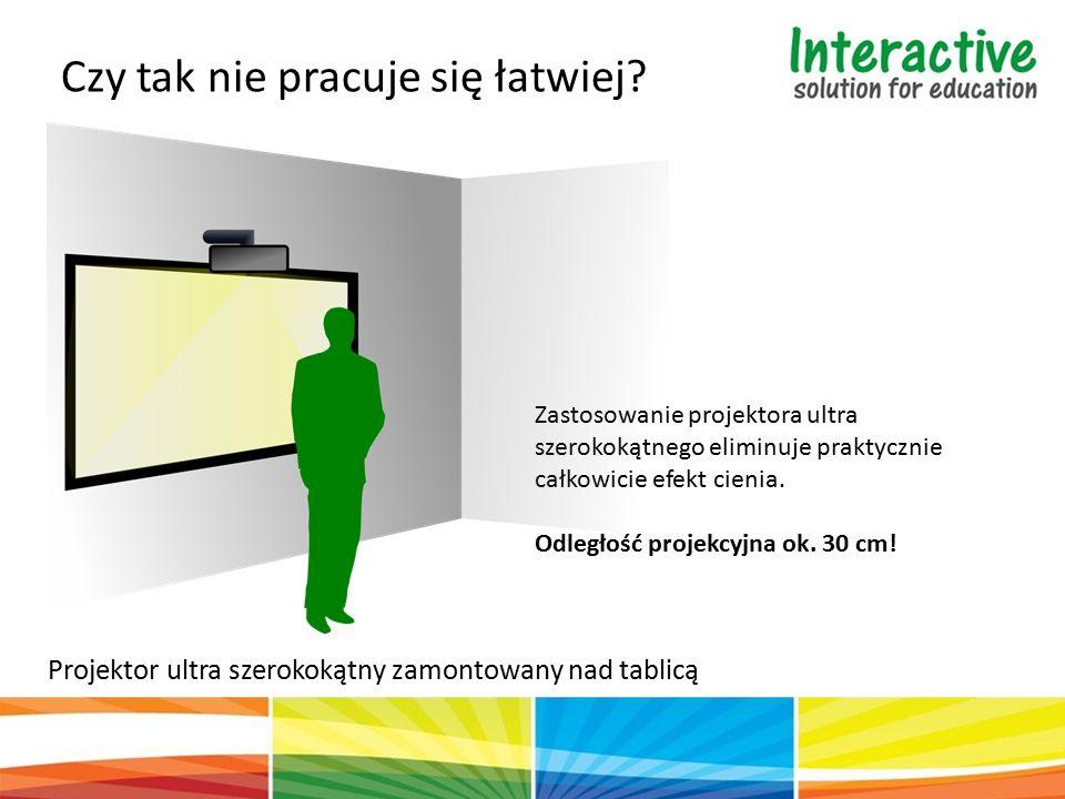 Idealny zestaw interaktywny