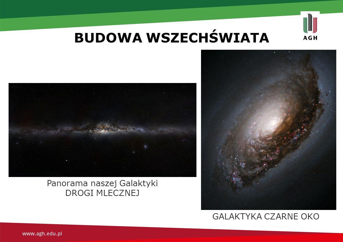 BUDOWA WSZECHŚWIATA Panorama naszej Galaktyki DROGI MLECZNEJ GALAKTYKA CZARNE OKO