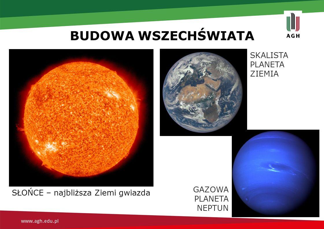 BUDOWA WSZECHŚWIATA SŁOŃCE – najbliższa Ziemi gwiazda SKALISTA PLANETA ZIEMIA GAZOWA PLANETA NEPTUN