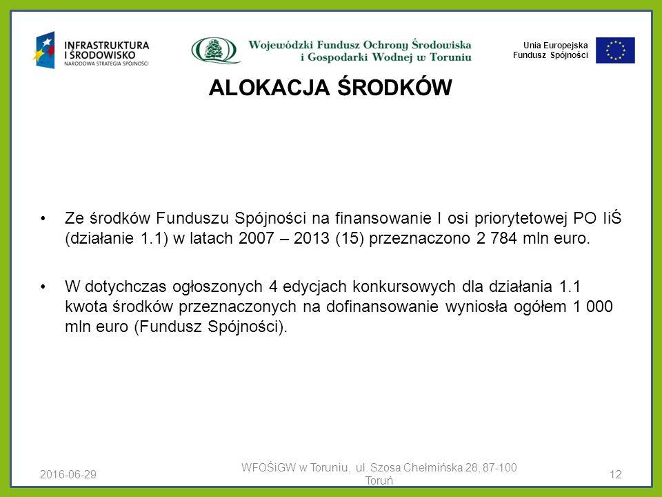 Unia Europejska Fundusz Spójności ALOKACJA ŚRODKÓW Ze środków Funduszu Spójności na finansowanie I osi priorytetowej PO IiŚ (działanie 1.1) w latach 2007 – 2013 (15) przeznaczono 2 784 mln euro.