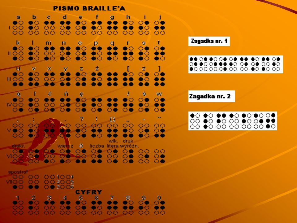 Braille Louis (1809-1852) - twórca systemu pisma punktowego (dotykowego) dla niewidomych; Francuz, uczeń, a następnie nauczyciel w paryskim Instytucie Ociemniałych, sam niewidomy od 3 r.