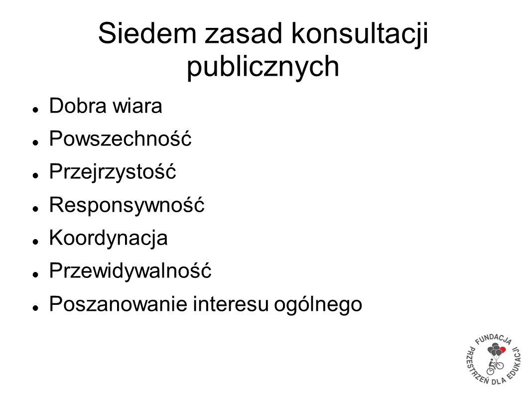 Siedem zasad konsultacji publicznych Dobra wiara Powszechność Przejrzystość Responsywność Koordynacja Przewidywalność Poszanowanie interesu ogólnego