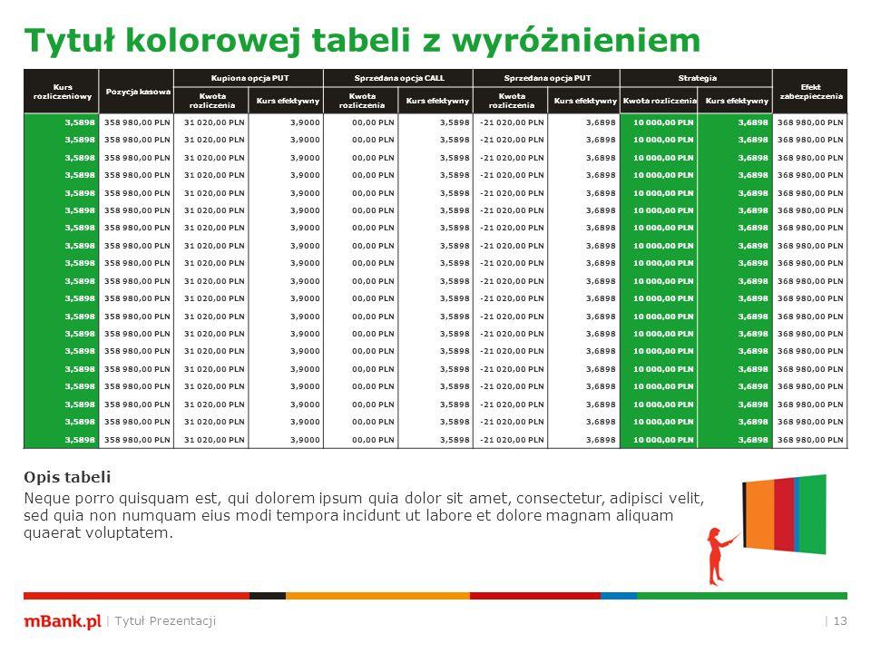 | Tytuł Prezentacji | 13 Tytuł kolorowej tabeli z wyróżnieniem Opis tabeli Neque porro quisquam est, qui dolorem ipsum quia dolor sit amet, consectetu