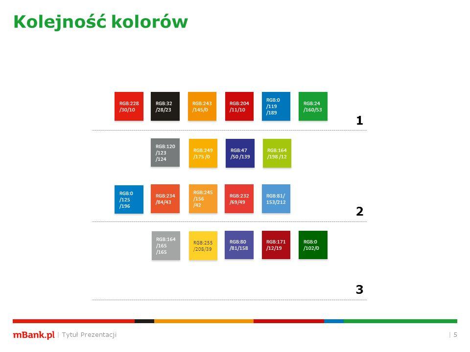 | Tytuł Prezentacji | 5 Kolejność kolorów RGB:0 /119 /189 RGB:24 /160/53 RGB:204 /11/10 RGB:243 /145/0 RGB:32 /28/23 RGB:228 /30/10 RGB:249 /175 /0 RG