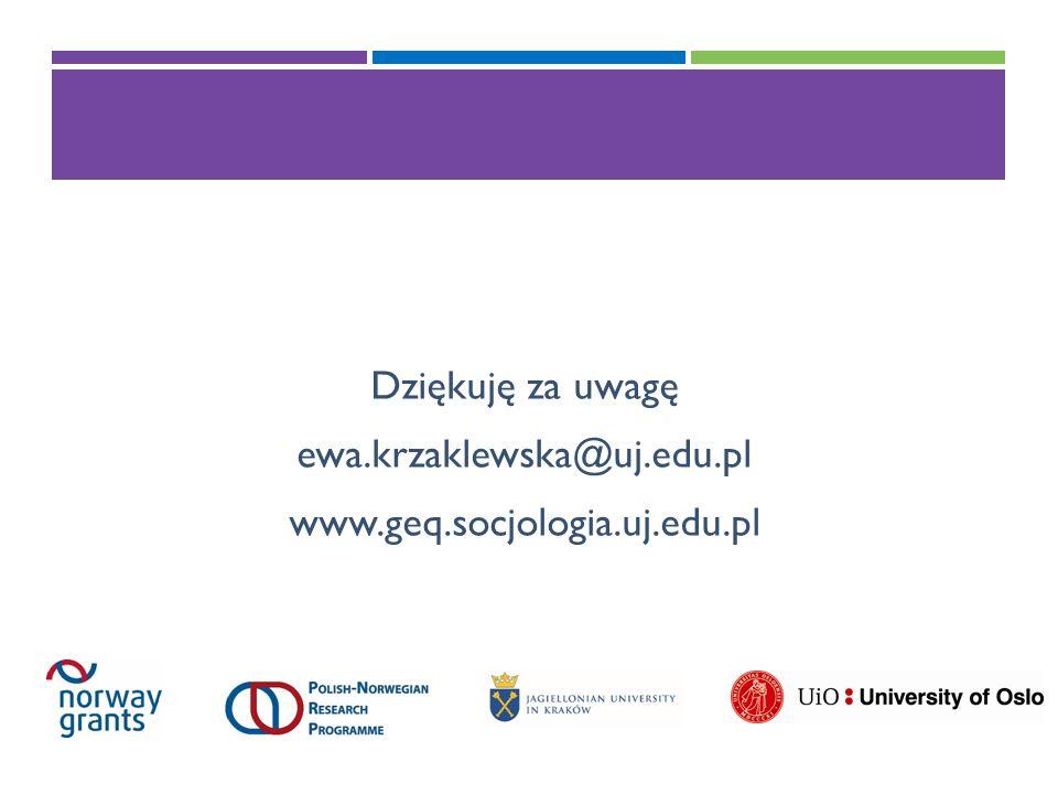 Dziękuję za uwagę ewa.krzaklewska@uj.edu.pl www.geq.socjologia.uj.edu.pl