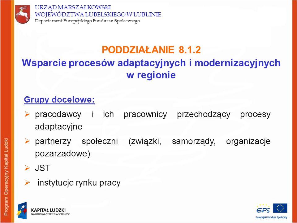 URZĄD MARSZAŁKOWSKI WOJEWÓDZTWA LUBELSKIEGO W LUBLINIE Departament Europejskiego Funduszu Społecznego PODDZIAŁANIE 8.1.2 Wsparcie procesów adaptacyjnych i modernizacyjnych w regionie Grupy docelowe:  pracodawcy i ich pracownicy przechodzący procesy adaptacyjne  partnerzy społeczni (związki, samorządy, organizacje pozarządowe)  JST  instytucje rynku pracy