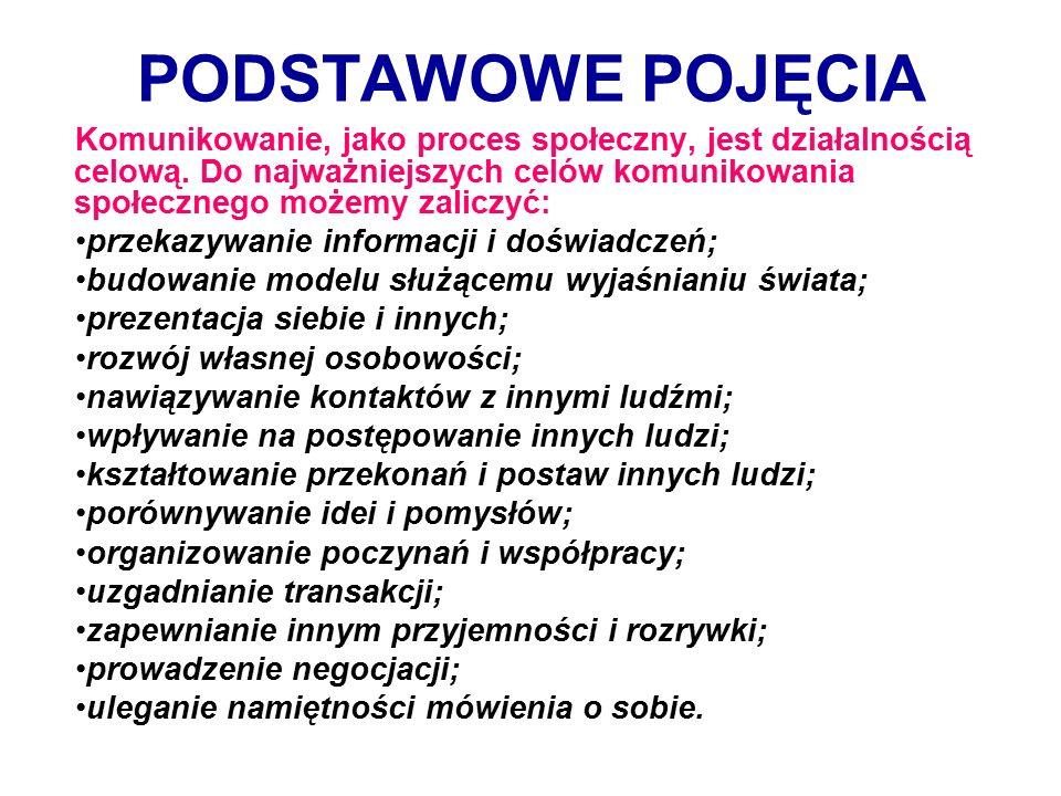 PODSTAWOWE POJĘCIA Komunikowanie, jako proces społeczny, jest działalnością celową.