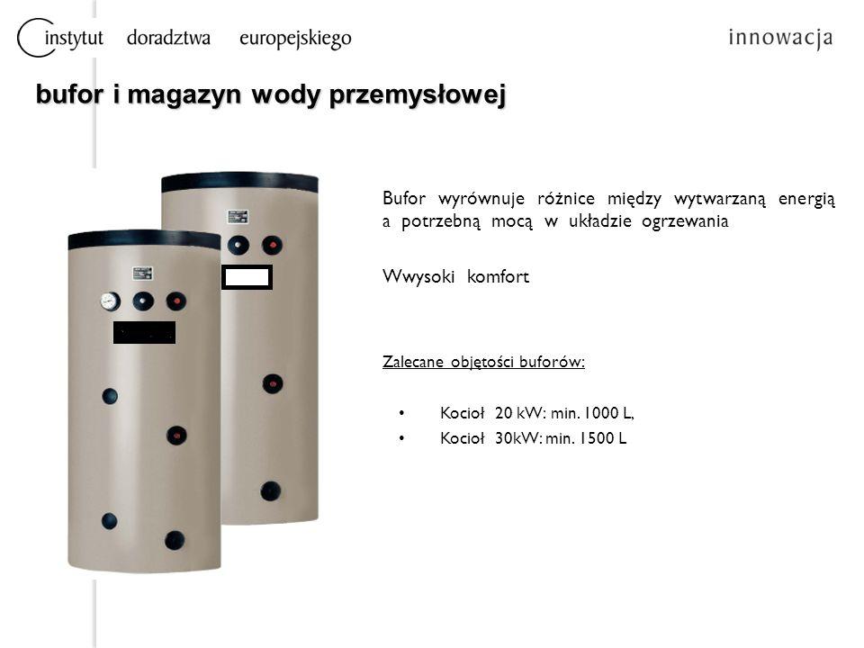 bufor i magazyn wody przemysłowej bufor i magazyn wody przemysłowej Zalecane objętości buforów: Kocioł 20 kW: min. 1000 L, Kocioł 30kW: min. 1500 L Bu