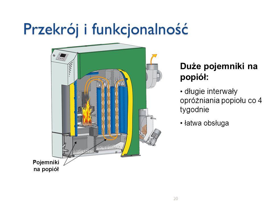20 Przekrój i funkcjonalność Pojemniki na popiół Duże pojemniki na popiół: długie interwały opróżniania popiołu co 4 tygodnie łatwa obsługa