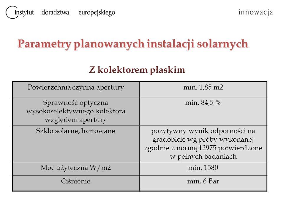 Parametry planowanych instalacji solarnych Powierzchnia czynna aperturymin. 1,85 m2 Sprawność optyczna wysokoselektywnego kolektora względem apertury