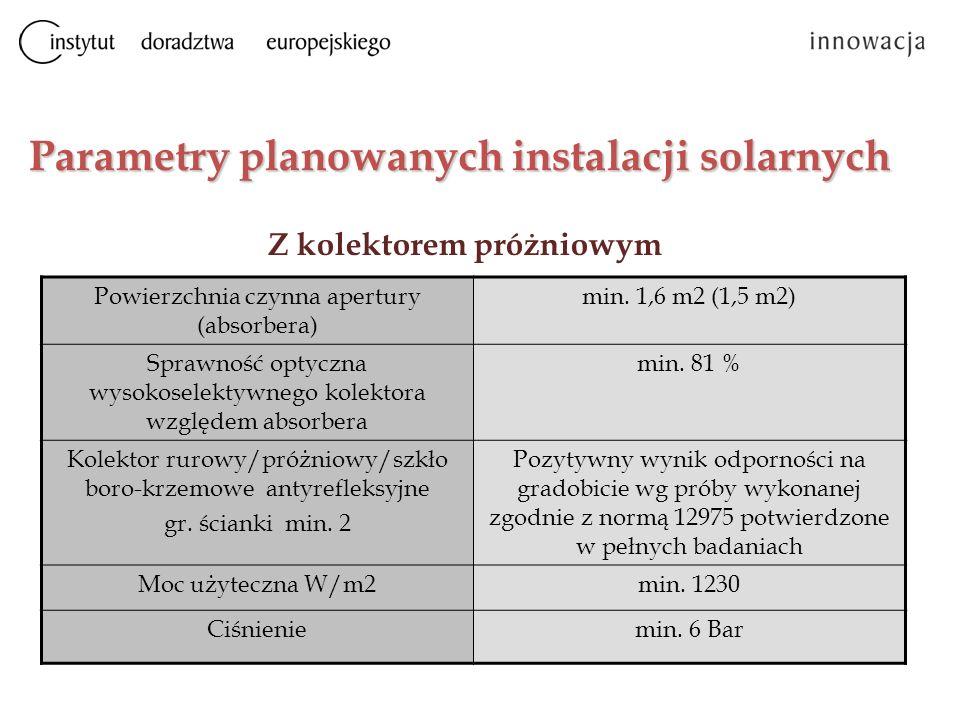 Parametry planowanych instalacji solarnych Powierzchnia czynna apertury (absorbera) min. 1,6 m2 (1,5 m2) Sprawność optyczna wysokoselektywnego kolekto