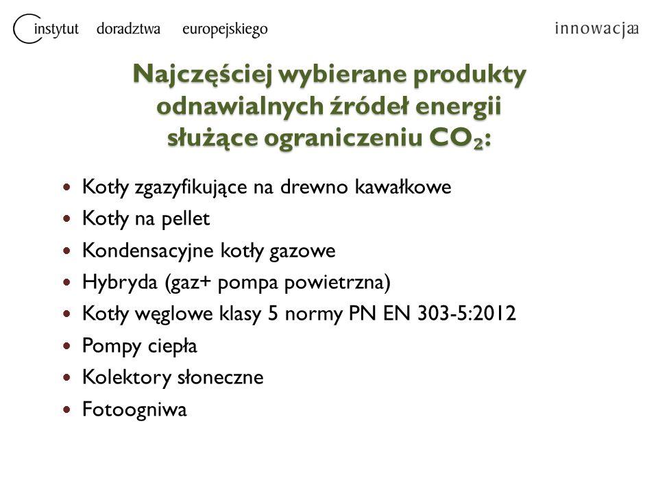 Najczęściej wybierane produkty odnawialnych źródeł energii służące ograniczeniu CO ₂ : Kotły zgazyfikujące na drewno kawałkowe Kotły na pellet Kondens