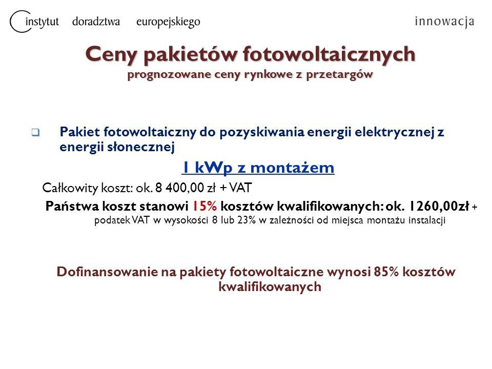 Ceny pakietów fotowoltaicznych prognozowane ceny rynkowe z przetargów  Pakiet fotowoltaiczny do pozyskiwania energii elektrycznej z energii słoneczne