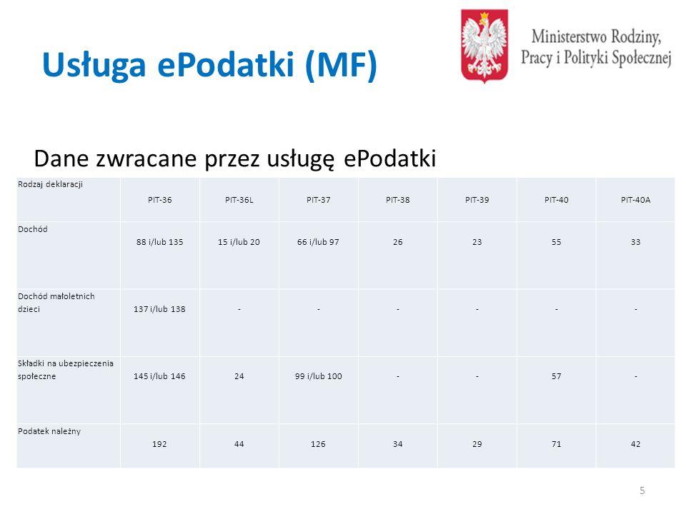 Usługa ePodatki (MF) Rodzaj deklaracji PIT-36PIT-36LPIT-37PIT-38PIT-39PIT-40PIT-40A Dochód 88 i/lub 135 15 i/lub 20 66 i/lub 97 26 23 55 33 Dochód mał