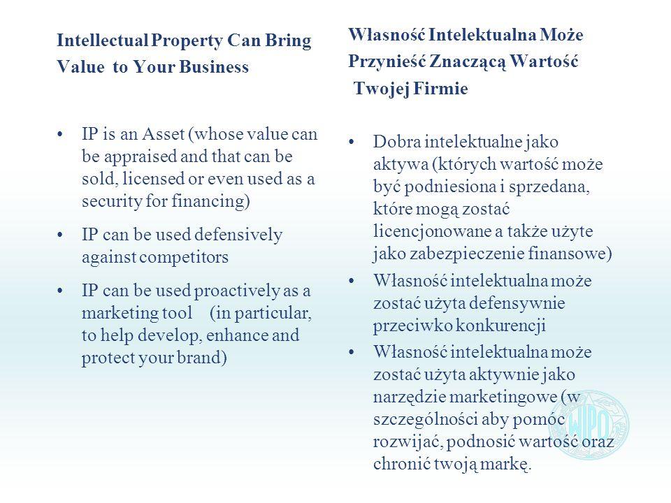Intellectual Property Can Bring Value to Your Business IP is an Asset (whose value can be appraised and that can be sold, licensed or even used as a security for financing) IP can be used defensively against competitors IP can be used proactively as a marketing tool (in particular, to help develop, enhance and protect your brand) Własność Intelektualna Może Przynieść Znaczącą Wartość Twojej Firmie Dobra intelektualne jako aktywa (których wartość może być podniesiona i sprzedana, które mogą zostać licencjonowane a także użyte jako zabezpieczenie finansowe) Własność intelektualna może zostać użyta defensywnie przeciwko konkurencji Własność intelektualna może zostać użyta aktywnie jako narzędzie marketingowe (w szczególności aby pomóc rozwijać, podnosić wartość oraz chronić twoją markę.