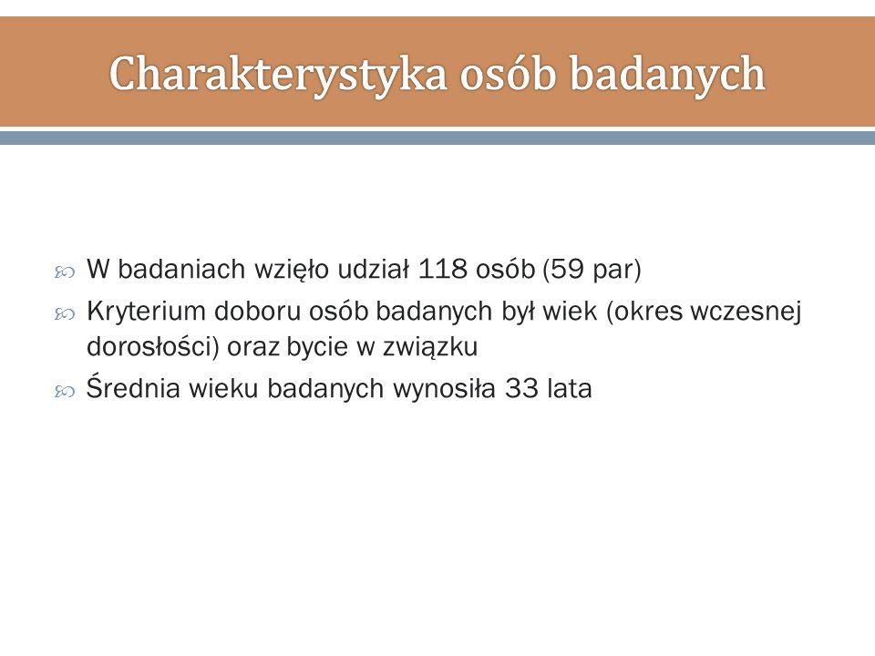  Fakt posiadania dzieci:  Liczba dzieci: Zmienna Posiadanie dzieci (1) Brak dzieci (0) tp(1)(2) iloraz F - Wariancje wsparcie p40,2121243,23077-2,106810,03728966521,427001 zaangażowanie p30,7424234,42308-3,584470,00049566521,783842 deprecjacja p22,1060622,40385-0,190720,84907666521,325323 Współczynnik korelacji r-Pearsona p <0,0500 N=118 wsparcie pzaangażowanie pdeprecjacja p Liczba dzieci-,2034-,3266-,0481 p=,027p=,000p=,605