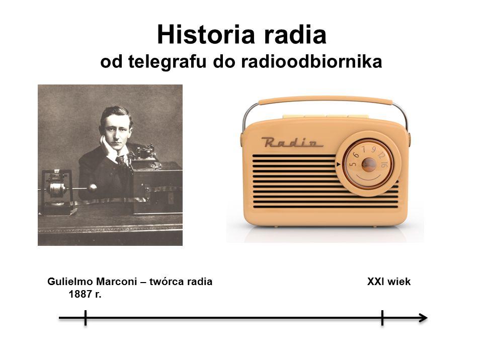 Historia radia od telegrafu do radioodbiornika Gulielmo Marconi – twórca radiaXXI wiek 1887 r.