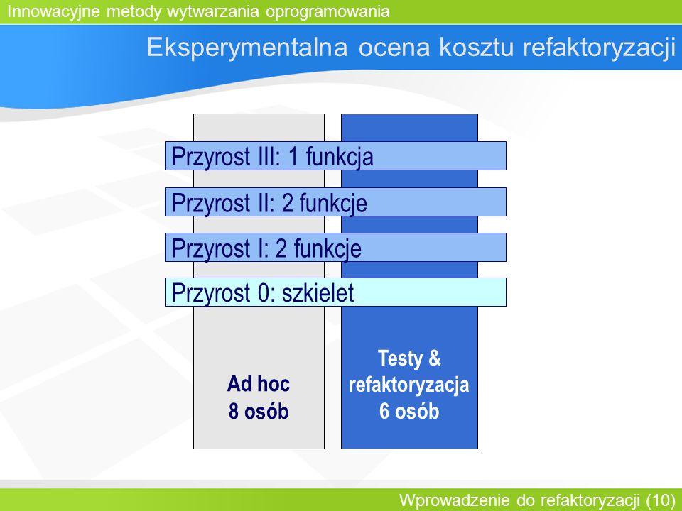 Innowacyjne metody wytwarzania oprogramowania Wprowadzenie do refaktoryzacji (10) Eksperymentalna ocena kosztu refaktoryzacji Ad hoc 8 osób Testy & refaktoryzacja 6 osób Przyrost III: 1 funkcja Przyrost II: 2 funkcje Przyrost I: 2 funkcje Przyrost 0: szkielet