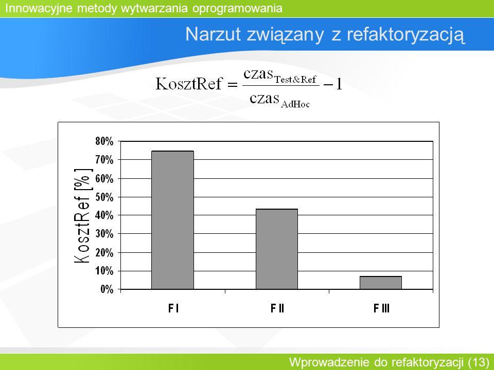 Innowacyjne metody wytwarzania oprogramowania Wprowadzenie do refaktoryzacji (13) Narzut związany z refaktoryzacją