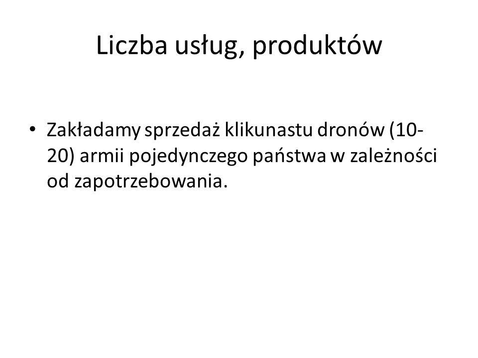 Liczba usług, produktów Zakładamy sprzedaż klikunastu dronów (10- 20) armii pojedynczego państwa w zależności od zapotrzebowania.