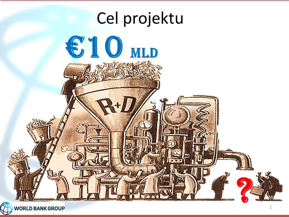 2 €10 Mld ? Cel projektu