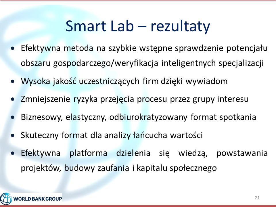 Smart Lab – rezultaty 21  Efektywna metoda na szybkie wstępne sprawdzenie potencjału obszaru gospodarczego/weryfikacja inteligentnych specjalizacji  Wysoka jakość uczestniczących firm dzięki wywiadom  Zmniejszenie ryzyka przejęcia procesu przez grupy interesu  Biznesowy, elastyczny, odbiurokratyzowany format spotkania  Skuteczny format dla analizy łańcucha wartości  Efektywna platforma dzielenia się wiedzą, powstawania projektów, budowy zaufania i kapitalu społecznego