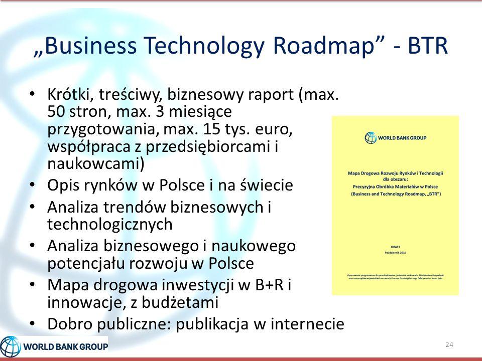 """""""Business Technology Roadmap"""" - BTR Krótki, treściwy, biznesowy raport (max. 50 stron, max. 3 miesiące przygotowania, max. 15 tys. euro, współpraca z"""