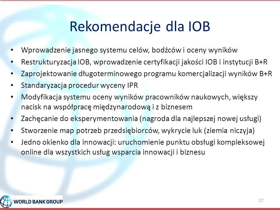 Rekomendacje dla IOB 27 Wprowadzenie jasnego systemu celów, bodźców i oceny wyników Restrukturyzacja IOB, wprowadzenie certyfikacji jakości IOB i inst