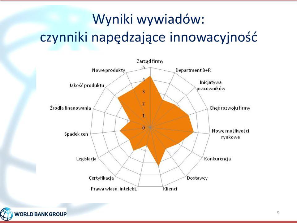 Wyniki wywiadów: czynniki napędzające innowacyjność 9