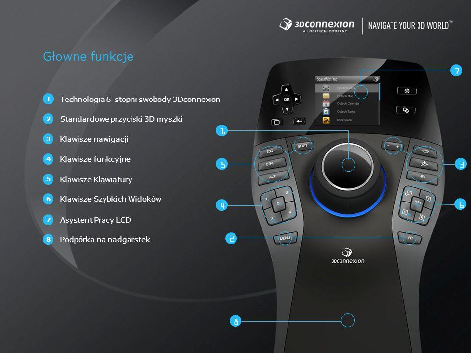 Głowne funkcje Technologia 6-stopni swobody 3Dconnexion 1 Standardowe przyciski 3D myszki 2 Klawisze nawigacji 3 Klawisze funkcyjne 4 Klawisze Klawiat