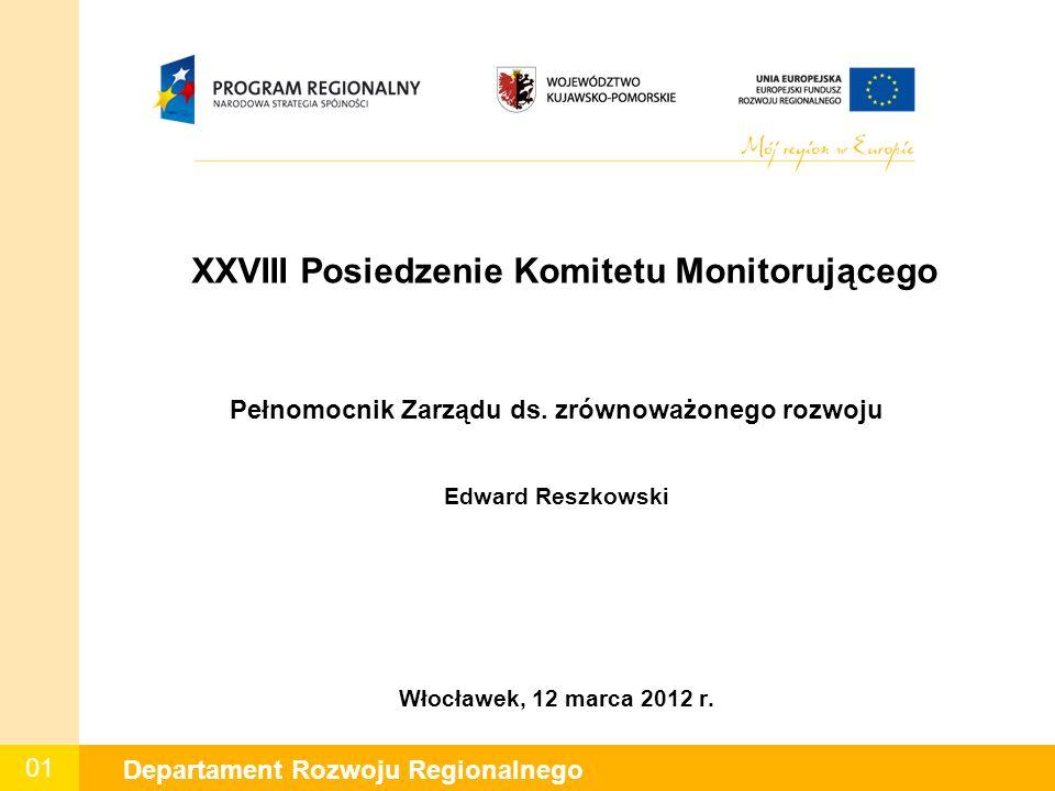 01 Departament Rozwoju Regionalnego XXVIII Posiedzenie Komitetu Monitorującego Pełnomocnik Zarządu ds.
