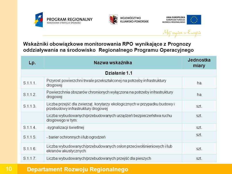 10 Departament Rozwoju Regionalnego Wskaźniki obowiązkowe monitorowania RPO wynikające z Prognozy oddziaływania na środowisko Regionalnego Programu Operacyjnego Lp.Nazwa wskaźnika Jednostka miary Działanie 1.1 S.1.1.1.