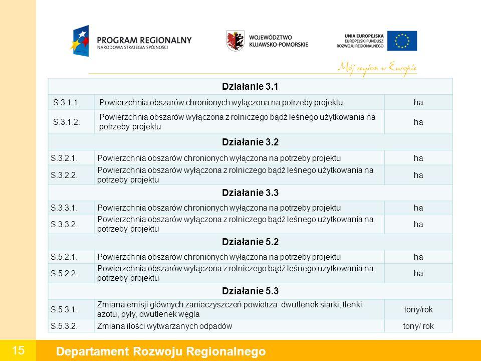 15 Departament Rozwoju Regionalnego Działanie 3.1 S.3.1.1.Powierzchnia obszarów chronionych wyłączona na potrzeby projektuha S.3.1.2.